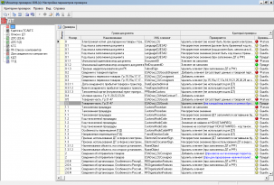 Настройка параметров проверок
